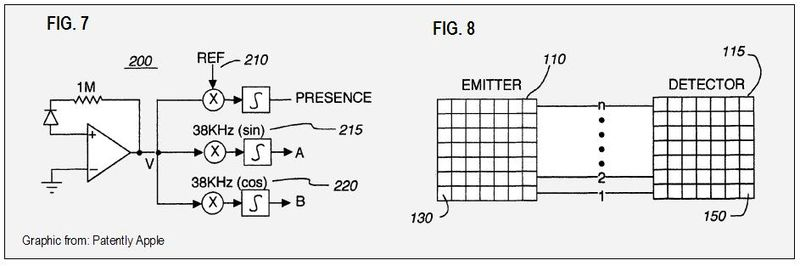 PRESENCE, EMITTER, DETECTOR FIGS 7 & 8
