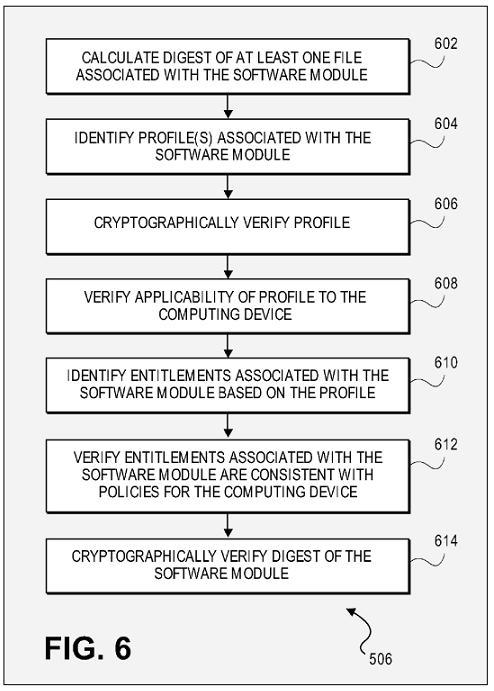 Cryptographic code verifier