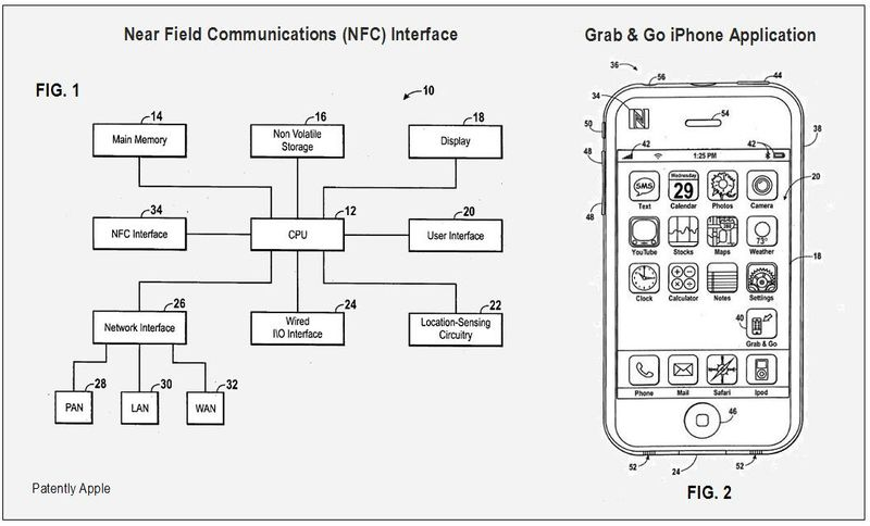 NFC INTERFACE, DEVICE 10 & GRAB & GO APP