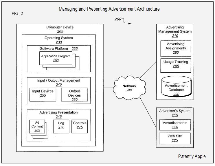Managing, Presenting Ad Architecture FIG 2