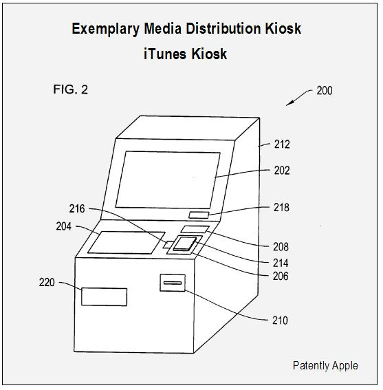 MEDIA DISTRIBUTION KIOSK - ITUNES KIOSK