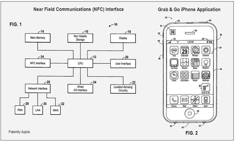 NFC INTERFACE, DEVICE 10 & GRAB & GO APP