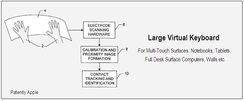 Large Virtual Keyboard - Report Header jpeg