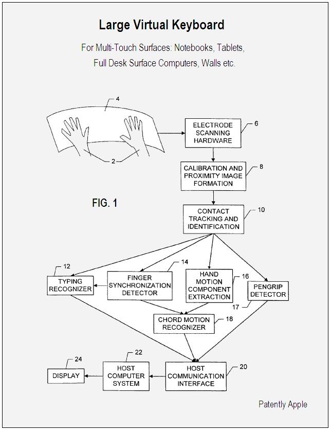 apple wins hot virtual keyboard patent with many interesting, wiring diagram