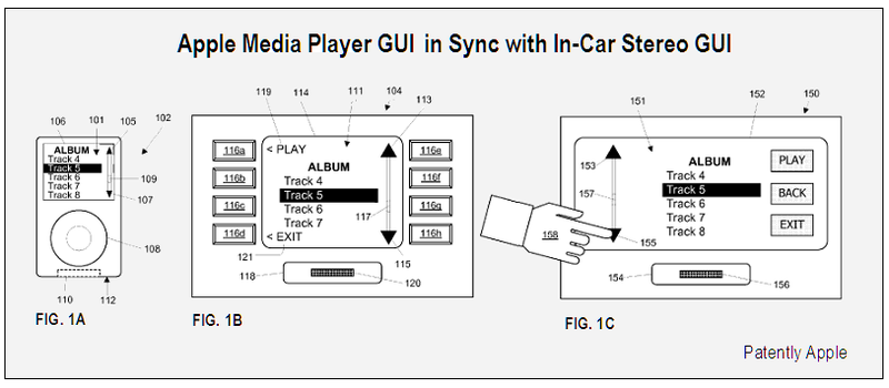 Apple Media Player GUI in Sync wit In- Car Stereo GUI