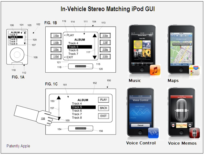 In-Vehicle Stereo Matching iPod GUI png Tint