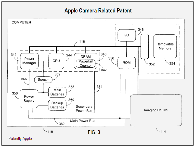Camera Related Patent