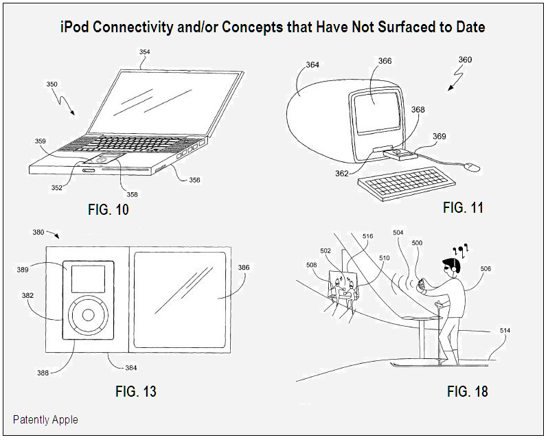 IPod Connectivity & Concepts yet to Surface
