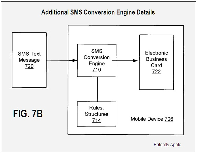 5 - Additional SMS Conversion Engine Details