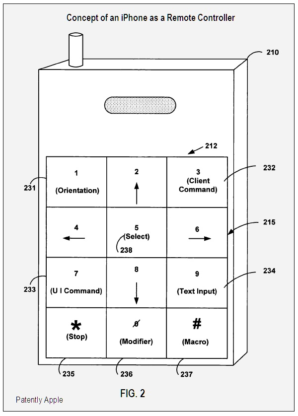 FIG. 2 concept of an iPhone as a Remote Controller