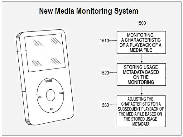 Media Monitoring System
