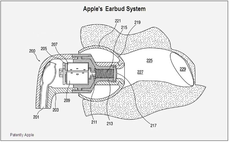 Apple's Eabud System - Cover 2