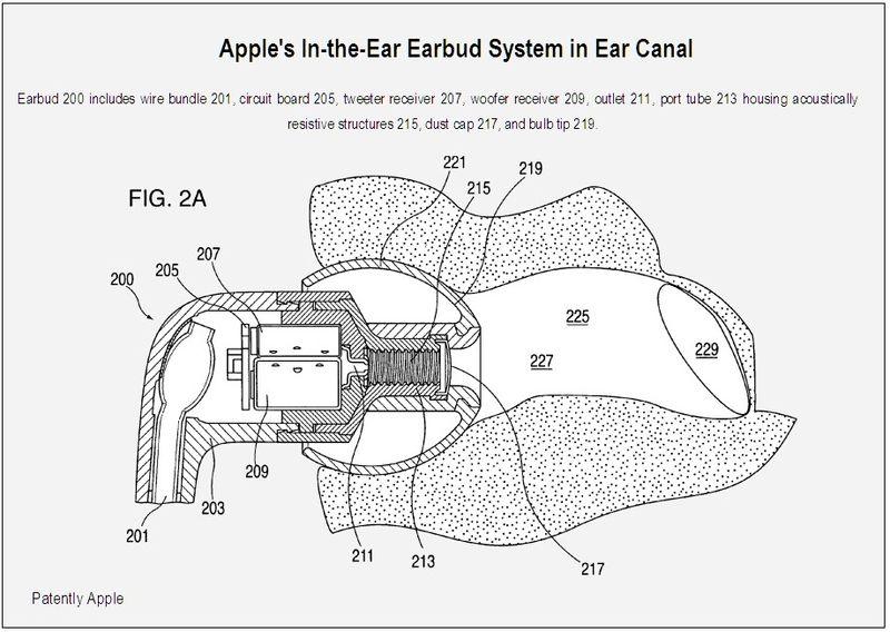 Apple's Eabud System 1