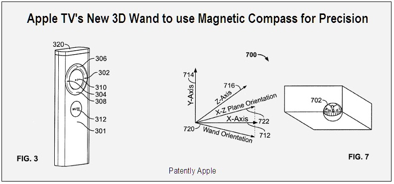 Apple TV new 3D Wand with Magnetic Compass