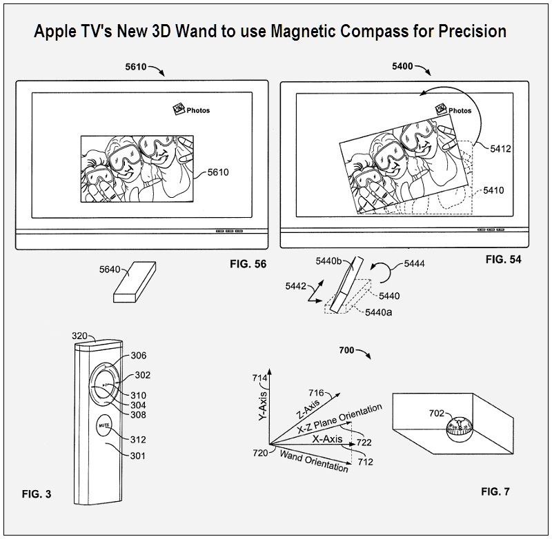 Apple TV 3D wand magnetic compass 2