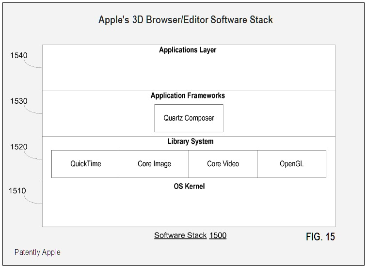 3D Browser-Editor Software Stack