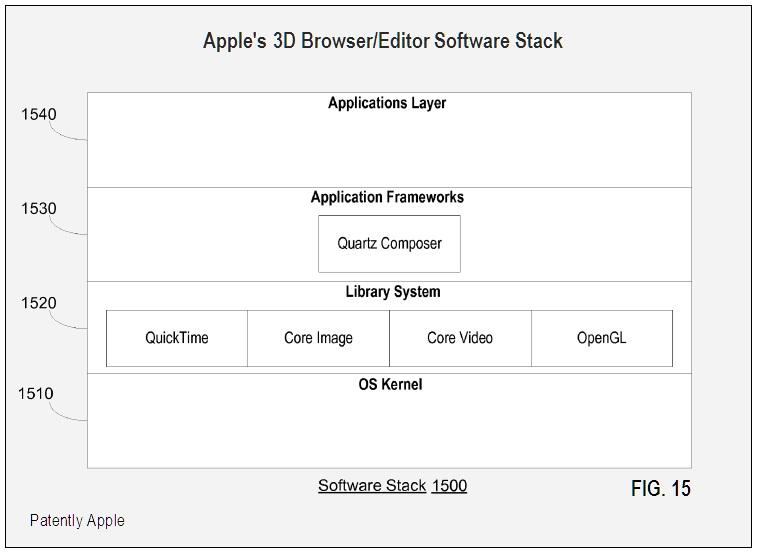 3D Browser-Editor Software Stack