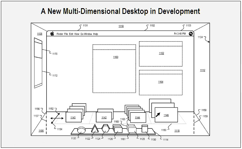 A new multidimentional desktop in development cover