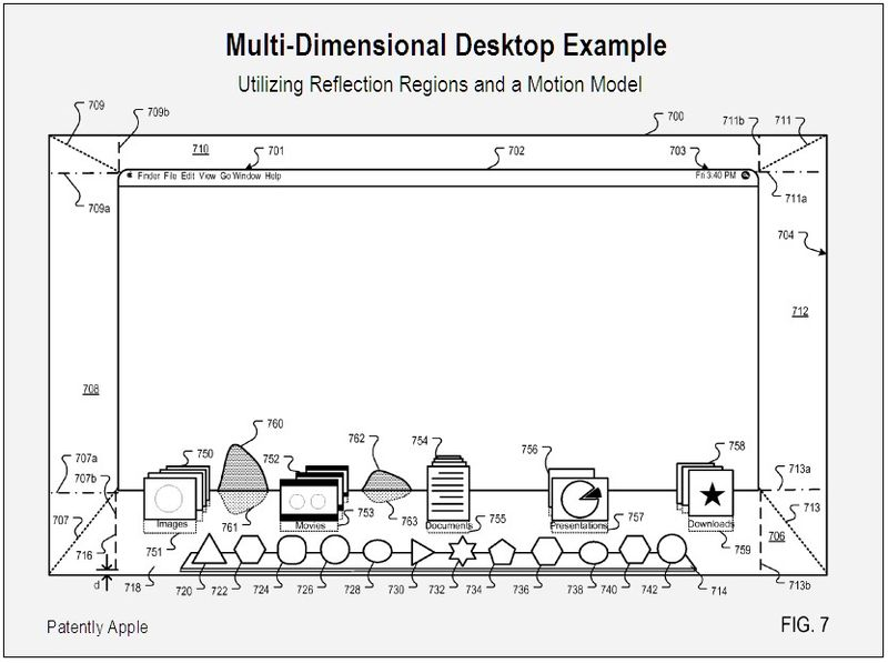 Multidimensional desktop reflections, motion V3