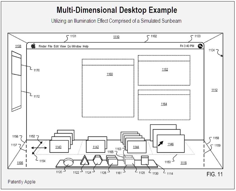 Multi-dimensional Desktop with simulated Sunbean