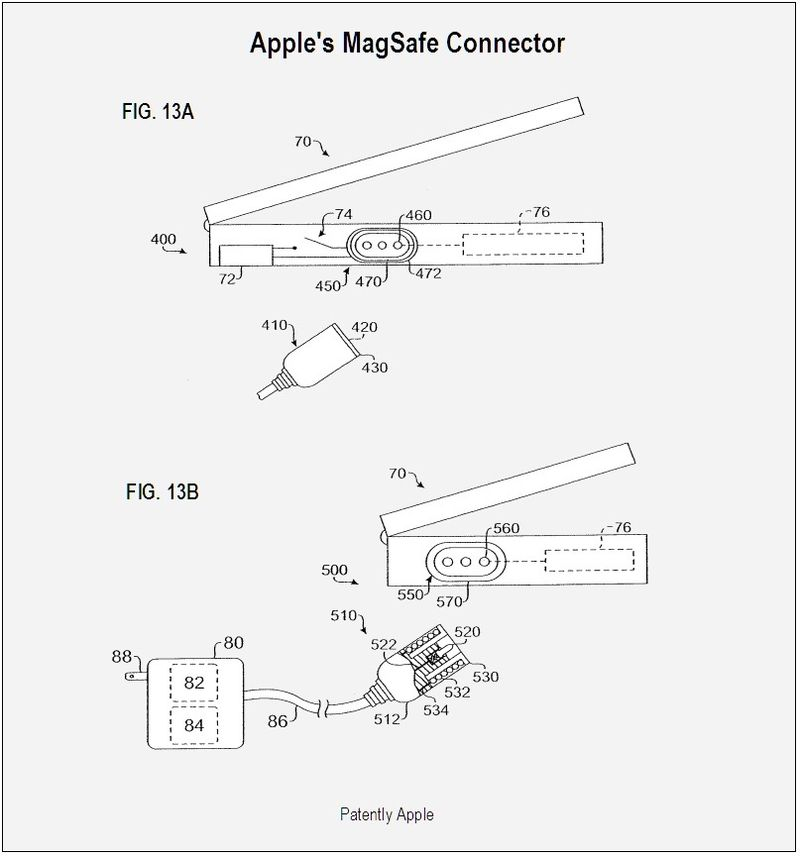 MagSafe Connector