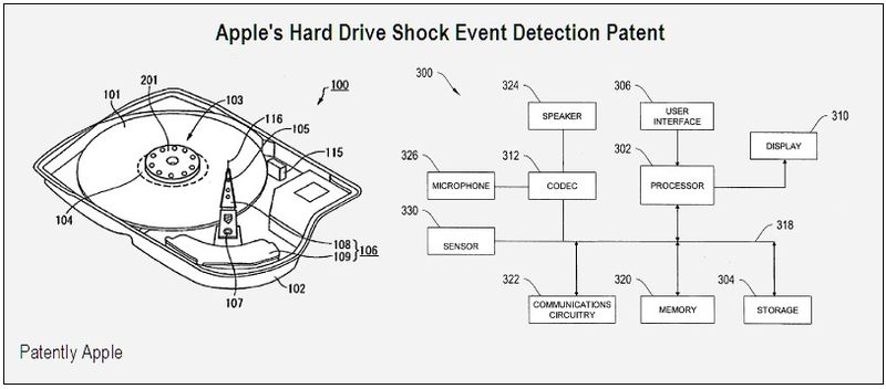 Hard Drive Shock Event Detection, Cover