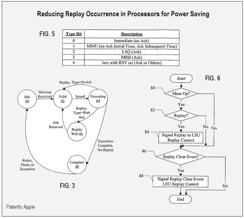 Reducing Replay Occurrence in Processors