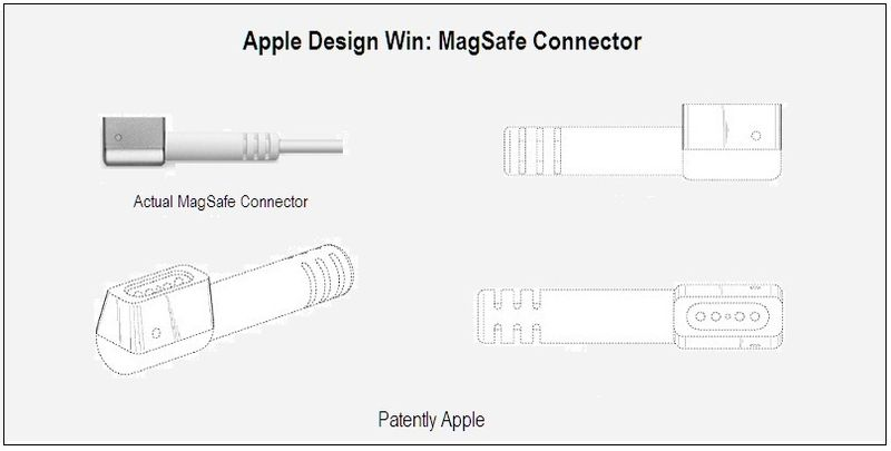 MagSafe Connector, B4 Cover