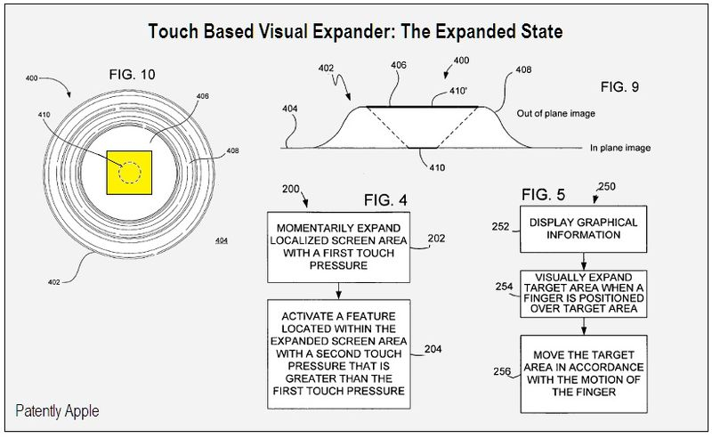 VISUAL EXPANDER - THE EXPANDED STATE