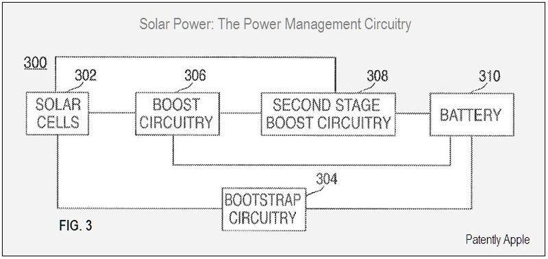 POWER MANAGEMENT CIRCUITRY