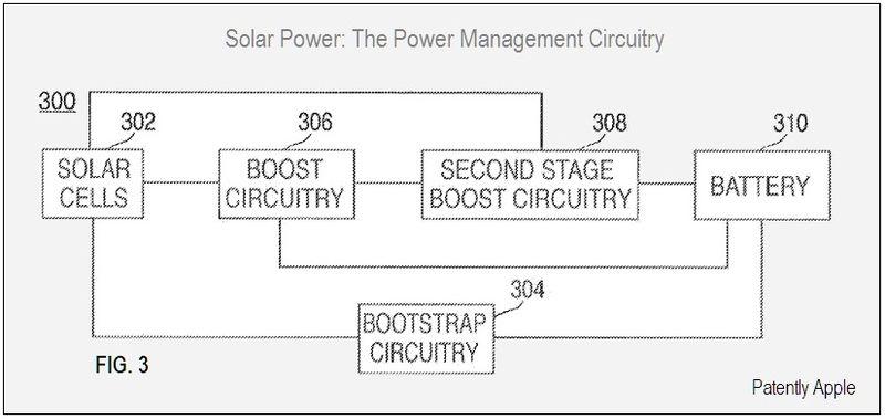 POWER MANAGEMENT CIRCUITRY