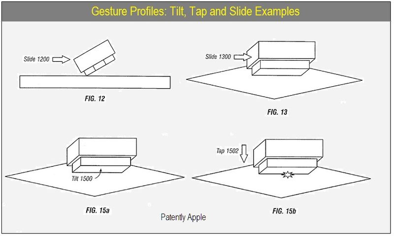 GESTURE PROFILES - TILT TAP AND SLIDE