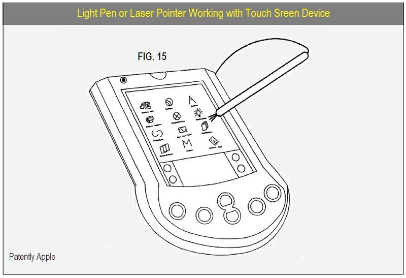 LIGHT PEN, LASER POINTER - TOUCHSCREEN DEVICE