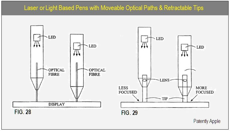 LIGHT PENS 28, 29 - moveable optical path & retractable tip