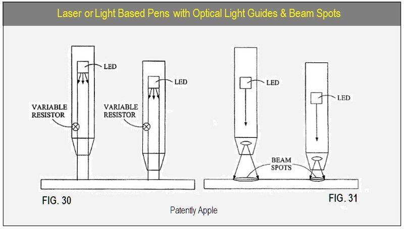 LIGHT PENS - Optical Light Guides & Beam Spots