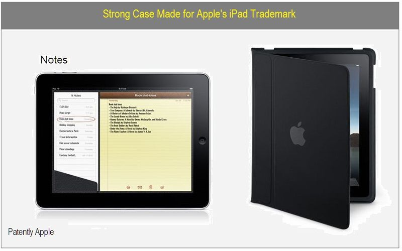 IPAD, COVER, TRADEMARK