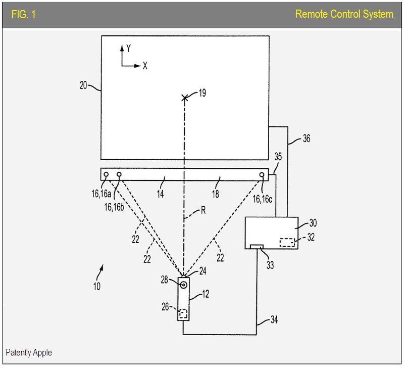 1 - Remote Control System V2