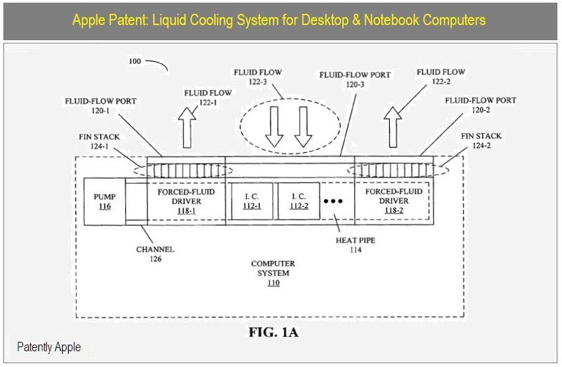 2 - Apple Liquid Cooling System for Desktop & Notebook Computers