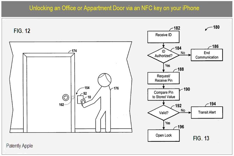 5 - UNLOCKING DOORS WITH NFC KEY ON IPHONE