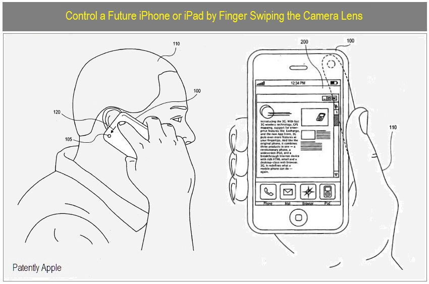 iPhone camera patent.