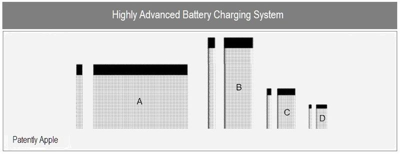 1 COVER - HIGHLY ADVANCED BATTERY CHARGING SYSTEM
