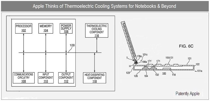 1 - COVER - THERMOELECTRIC COOLING SYSTEM