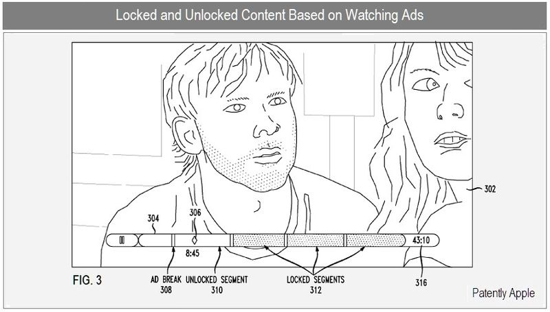 1 - COVER - LOCKED & UNLOCKED CONTENT BASED ON WATCHING ADS