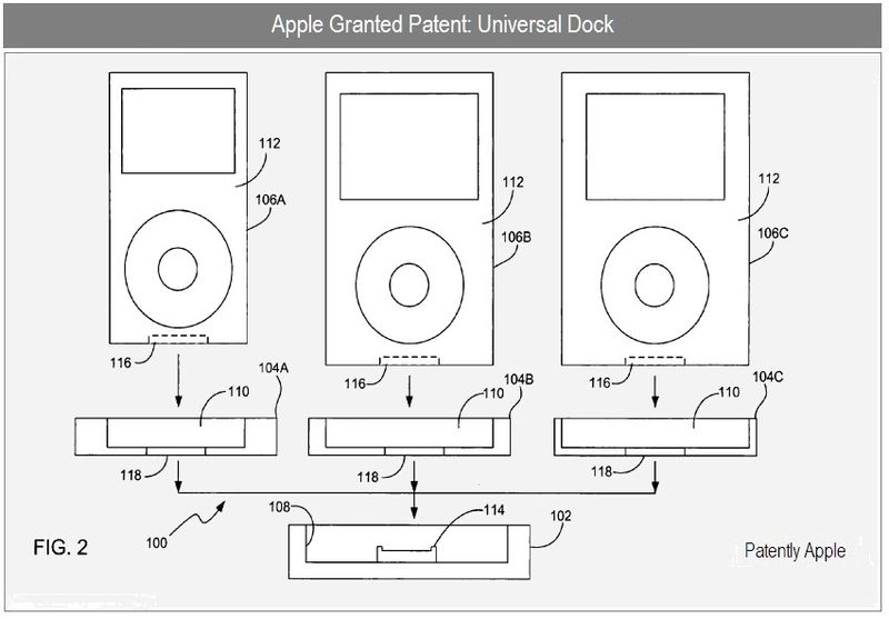 2 COVER - UNIVERSAL DOCK