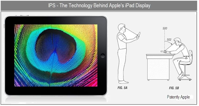 COVER - IPS - THE TECHNOLOGY BEHIND APPLE'S IPAD DISPLAY