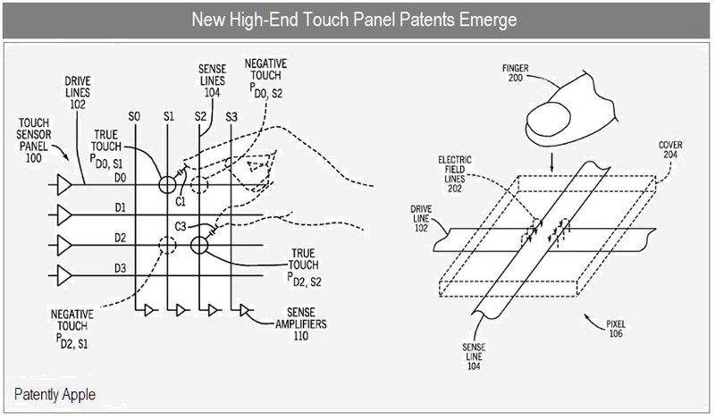 COVER - New Touch Panel Technology