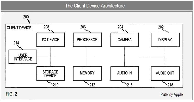 5 - CLIENT DEVICE ARCHITECTURE