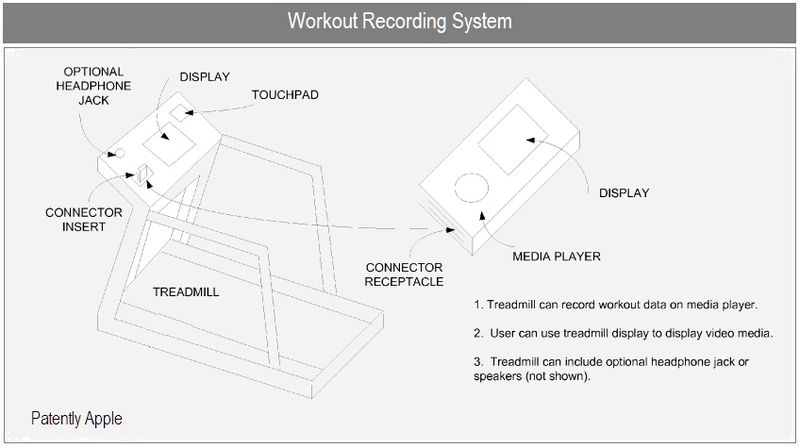COVER - Workout Recording System