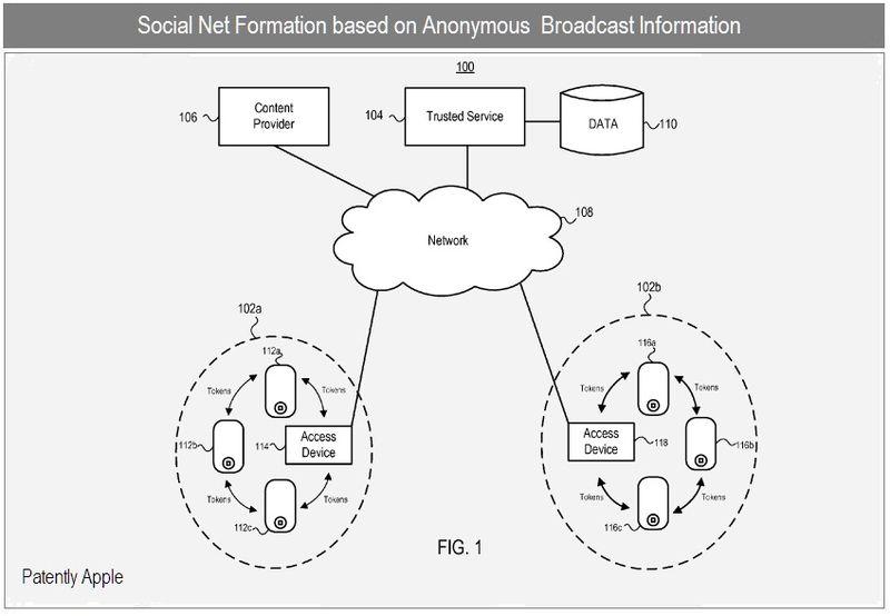 2 - SOCIAL NET FORMATION