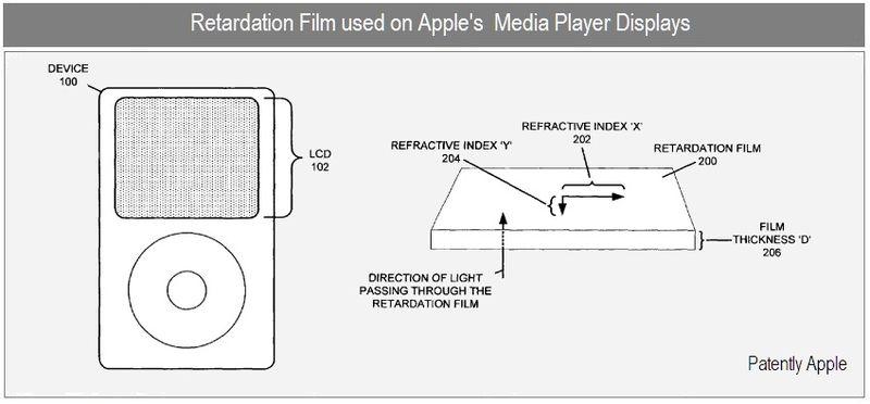1 cover - retardation film
